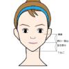 顔のたるみのサインを自分でチェックして改善・予防しよう